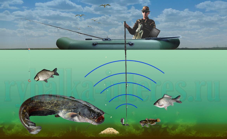 "<span class=""title"">Видео как настроить WiFi под водой на рыбалке</span>"